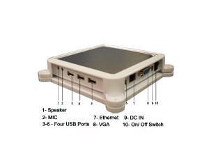 Mini PC/Desktop PC Station/Cloud Computing