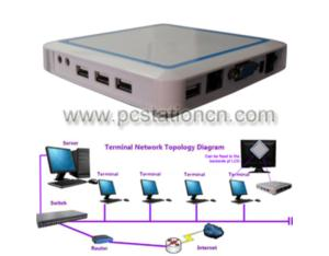 PC Share/PC Station/Thin Client (EG-N430)