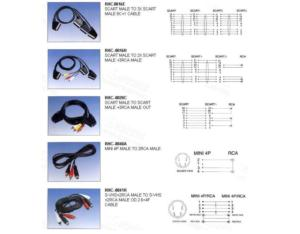 Name: Computer Fitting  Item: Cable Connector-P1