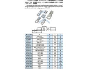 Universal Hardware Parts