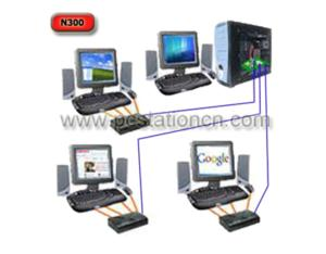 PC Station N300