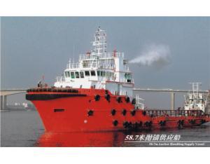 Shipbuilding & Marine Parts