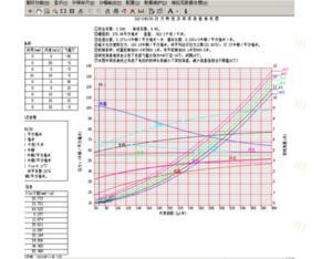 Cement pole design system