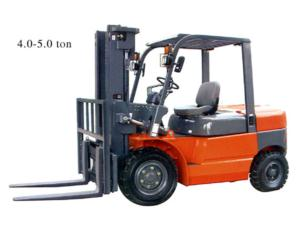 Forklift (4.0-5.0-ton-1)