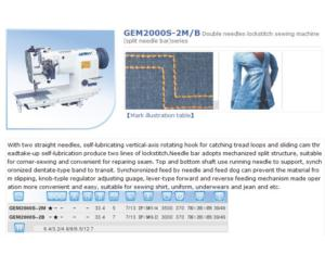 GEM2000S-2M/B Double needles lockstitch sewing machine (split needle bar)series