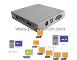 High-Definition Movies and Games PC Station/Thin Client by 32-Bit (EG-U11O)