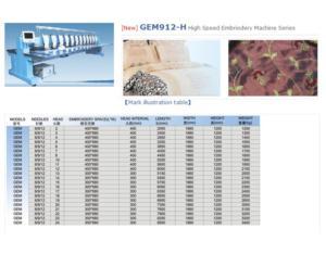 GEM912-H High Speed Embriodery Machine Series