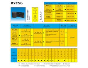 BYC56
