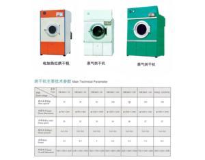 Industrial Dryer (15-100kg) (SWA801 series)