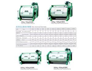 30kg-70kg Sampling Machine