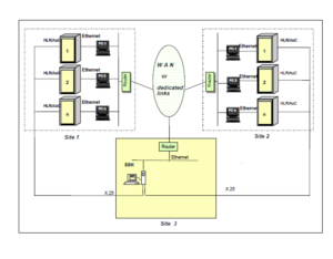 Alcatel 1000 Evolium HLR SSH