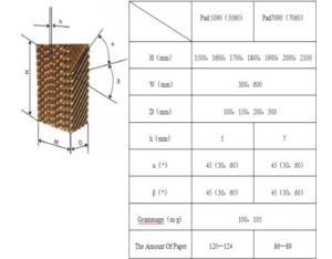 RDER Evaporative Cooling Pad
