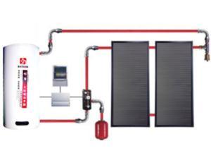 Force direct water circulation split machine