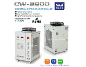 5.1KW Compressor Based Recirculating Chillers CW-6200