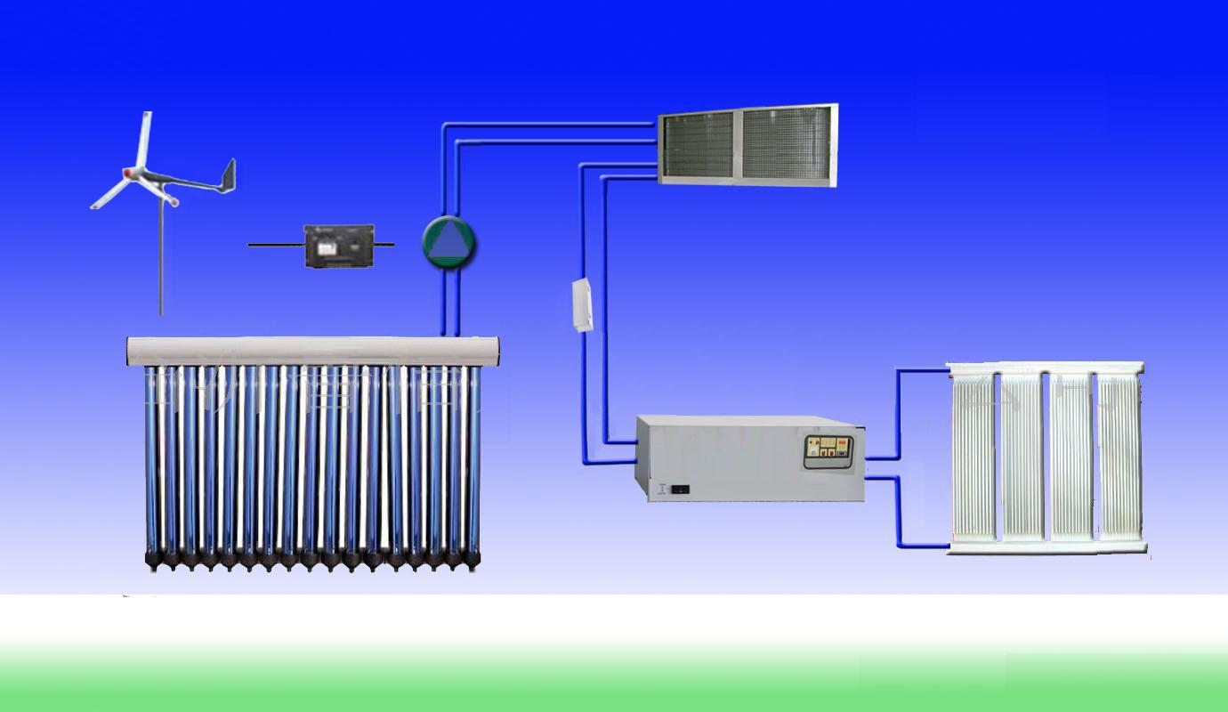 Taizhou eastyle mechanical and electrical manufacture co for The best heating system for home