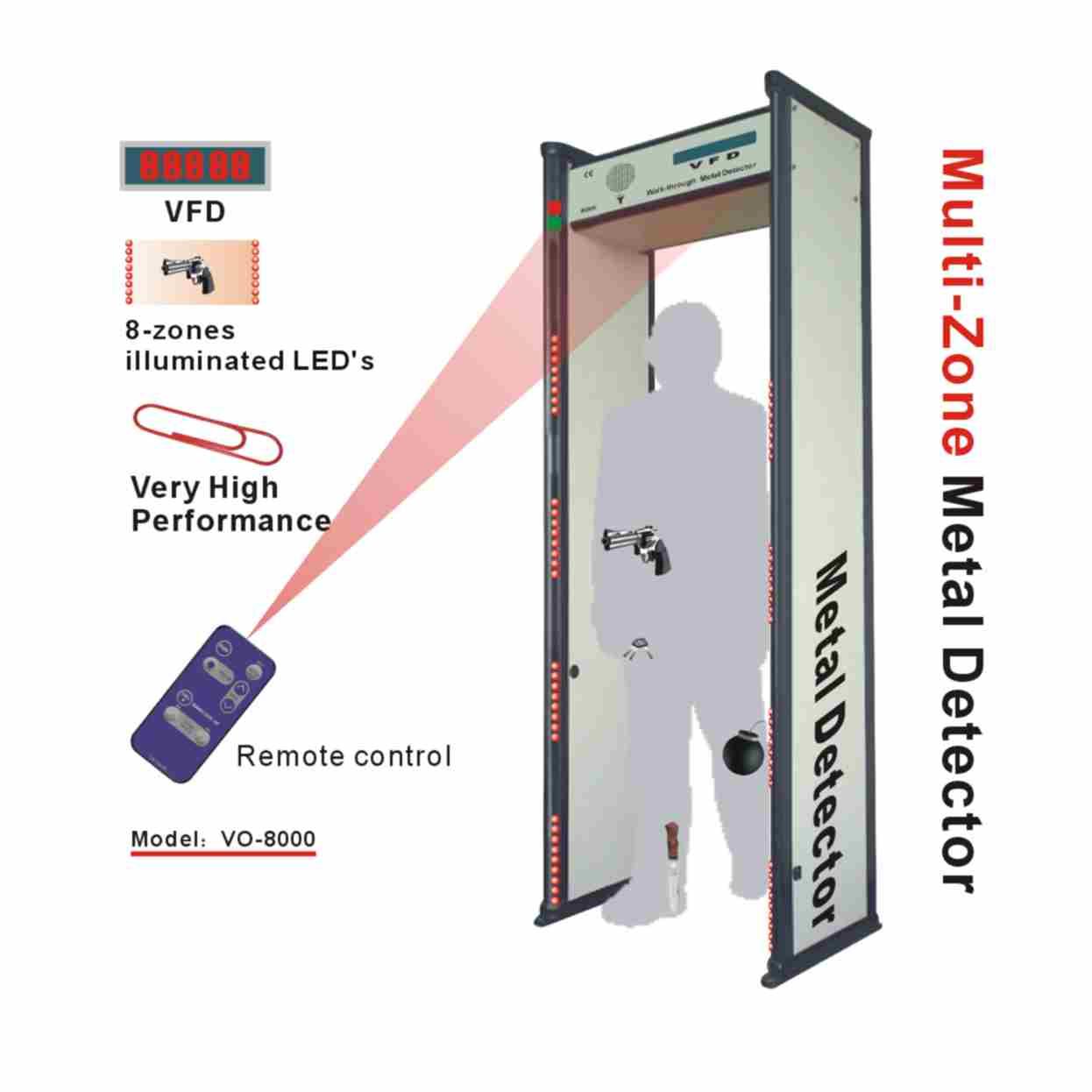 Anti Terrorist Walk Through Metal Detector Vo 8000 Circuit Diagram